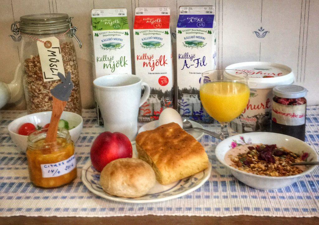 Viktors affärshus - Lokalproducerad frukost